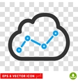 Cloud Stats Eps Icon vector image