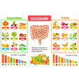 cartoon healthy nutrition infographic concept vector image vector image