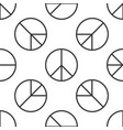 hippie symbol of peace sign seamless pattern vector image