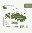 infographics renewable source of geothermal energy vector image vector image
