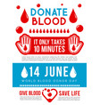blood donation medical poster with heart and drop vector image vector image