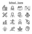 school learning education icon set in thin line vector image