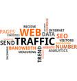 word cloud - web traffic vector image vector image