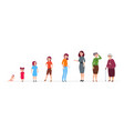 woman in different ages cartoon bagirl vector image vector image