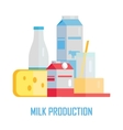 Milk Production Concept in Flat Design vector image