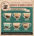 Vintage espresso ingredients guide vector image vector image