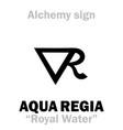 alchemy aqua regia royal water vector image vector image