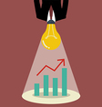 Businessman with a light bulb head glow to graph vector image vector image