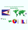 7 american samoa all countries of the world vector image