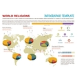 World religions map and pie charts infographic vector image