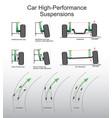 car suspensions vector image vector image