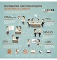 Office work infographics presentation poster vector image
