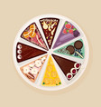 sweet cake or tart divided into eight parts with vector image