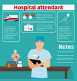 hospital attendant and medical equipment icons vector image