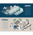 Airport Isometric Horizontal Banners vector image