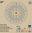 infographic element bismuth vector image vector image
