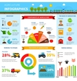 Agriculture Infographics Set vector image vector image
