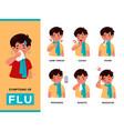 kids flu symptoms people influenza disease stages vector image