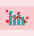 economic crash due to coronavirus vector image