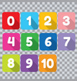 learn numbers and counting for toddlers vector image