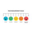 pain measurement scale flat icon color for vector image vector image