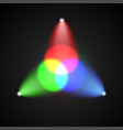 rgb spectrum red green blue color mixing design vector image vector image