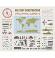 Military infographic template with Top powe vector image