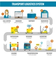 logistic infogaphic set vector image