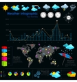 Weather Infograph vector image