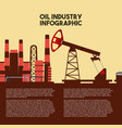 oil industry infographic productivity factory vector image
