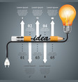 infographic design bulb light pencil idea icon vector image
