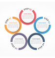 Circle Chart Five Elements vector image vector image