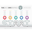 Infographic timeline about how to start your own vector image vector image