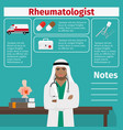 rheumatologist and medical equipment icons vector image