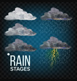 rain stages cloud storm weather icon vector image