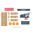 universal template for infographics with canada vector image