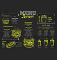 burger menu poster design on chalkboard vector image