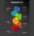 communication concept infographic vector image vector image