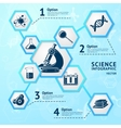 Science hexagon infographic