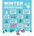 Winter Season Outdoor Infographic Elements Poster vector image vector image