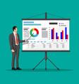 businessman giving presentation vector image vector image