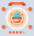 Cupcake infographics set vector image vector image