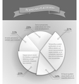 3D business pie chart vector image
