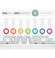 Infographic timeline about connect with seven