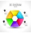 3d diagram infographic colorful and trendy shape vector image vector image