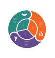 infographic circular cyclic process 3 template vector image