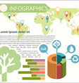 An infographics showing the different locations vector image vector image