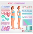 Before after weight loss Fitness and vector image