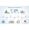 Timeline Infographic with line charts vector image vector image