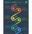 Time line of tendencies and trends Infographic vector image vector image